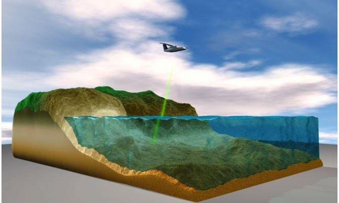 Technology in Focus: Bathymetric Lidar | GIM International