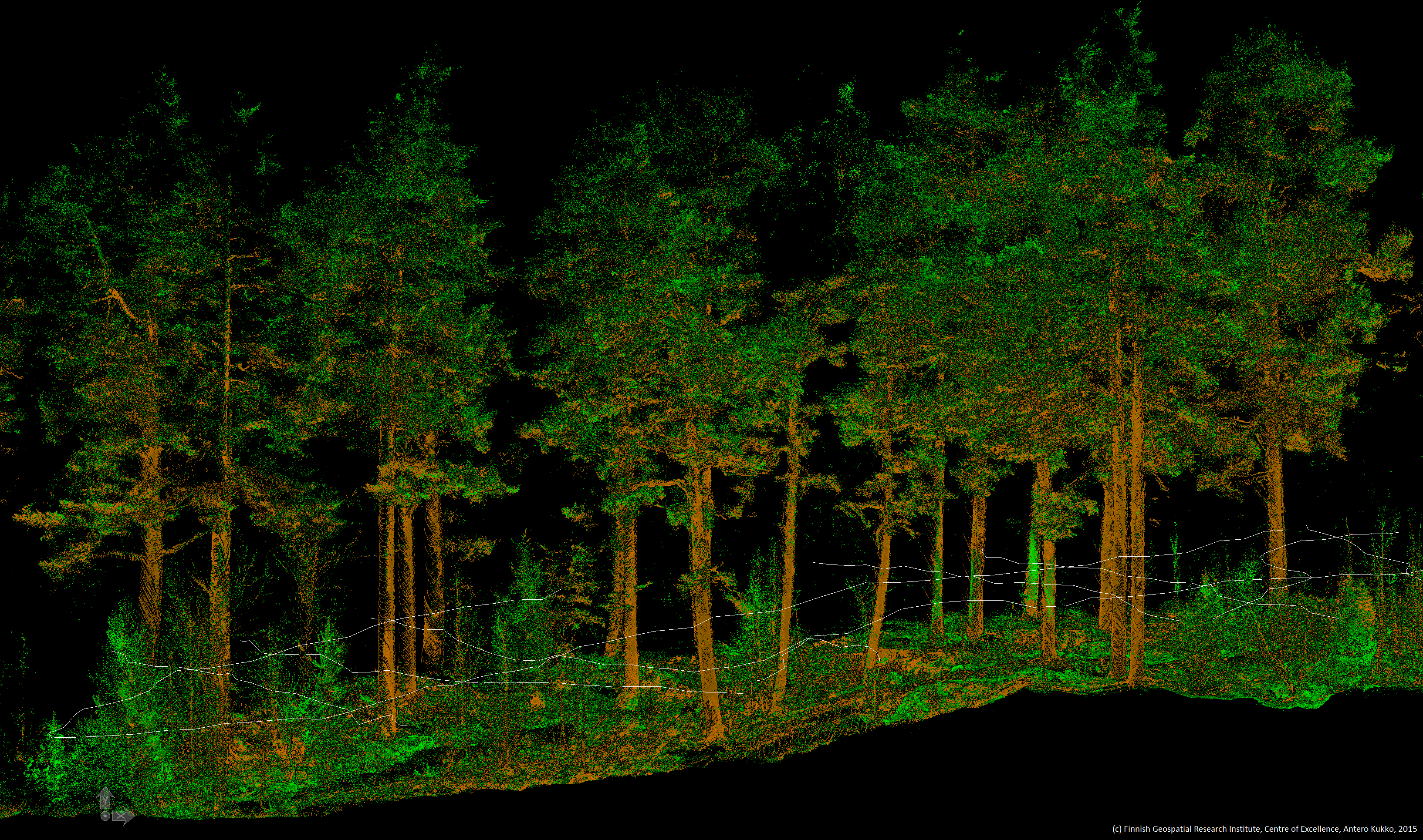 Forestry data collected with the Akhka R2X
